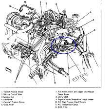2001 jeep grand pressure sending unit chevrolet blazer questions wher is my sending unit on my 98