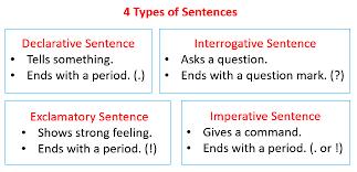 english grammar worksheets on kinds of sentences best resumes