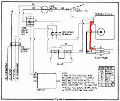 rv furnace wiring diagram gooddy org