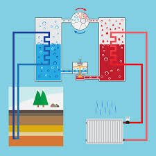radiant heat water pump the basics of radiant heating systems u2014 home ideas collection