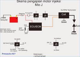 12 24 volt trolling motor battery wiring diagram meter u2013 pressauto net