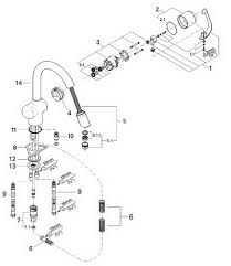 grohe ladylux kitchen faucet grohe ladylux kitchen faucet parts diagram kitchen design