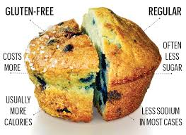 gluten free foods are not an argument against grain free a