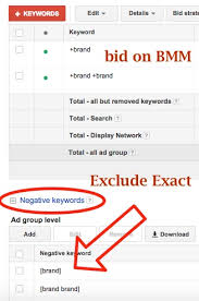 keyword bid stop bidding on these brand keywords in ppc moz