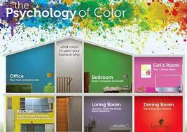 colored walls color chart wall color pick the right shades for your wall