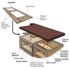 how to install butcher block countertops installing butcher block countertops bumpnchuckbumpercars com