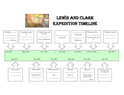 lewis and clark timeline worksheet by beverly brown tpt