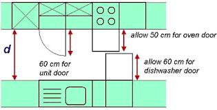 Standard Width Of Kitchen Cabinets Kitchen Planning Uk Metric Association