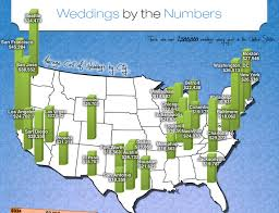 average wedding dress cost average cost of u s wedding 30 433