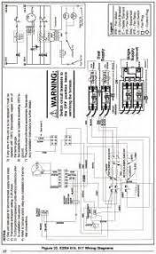 wiring diagram for miller furnace u2013 the wiring diagram