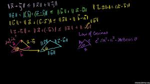 cross product introduction video khan academy