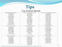 font to use in resume tips use action words 24list