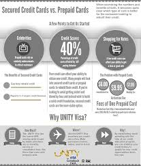 bank prepaid cards secured credit cards vs prepaid cards infographic america s