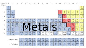 Periodic Table With Families The Boron Family On Emaze