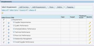 Vendor Management Excel Template Oracle Supplier Management Implementation And Administration Guide
