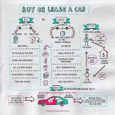 lease guide calculator how to lease a car napkin finance has your answer