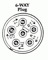 rv trailer plug diagram with example pics wiring diagrams wenkm com