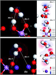 dft study of single water molecule adsorption on the 100 and