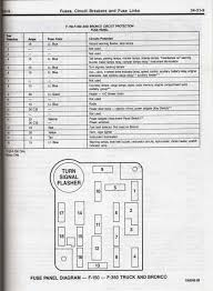 fuse block diagram 1982 f350 ford truck enthusiasts forums