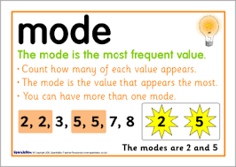 mean median mode and range posters sb6779 sparklebox