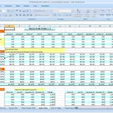 excel manpower planning template in business plan template excel