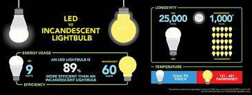 touch l light bulbs led lighting circle l solar