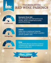 70 best food pairings images on wine pairings white