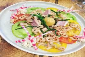 jeux de cuisine gateau gratuit unique eux de cuisine hostelo