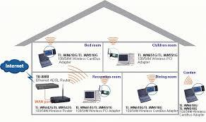 home network closet design home network design custom decor home network design diy home