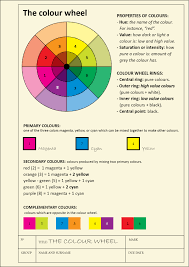 Favourite Color The Colour Wheel Activity Dibujo Loranca