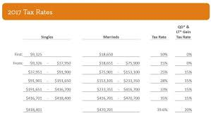 calpers retirement calculator table tax withholding for pensions and social security sensible money