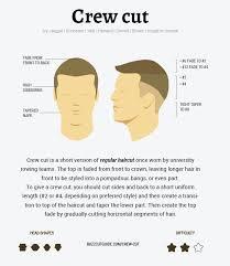 mens haircuts step by step best 25 crew cut haircut ideas on pinterest crew cut hair crew