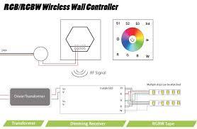 how do i dim led tape tips u0026 advice for single colour led control