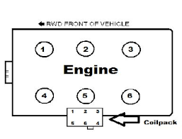 2001 ford mustang fuse box how to install a coil pack on your 2001 2004 v6 mustang