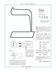 the second letter of the hebrew consonantal alphabet biblical