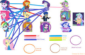 Shipping Meme - my equestria girls shipping meme by cameron33268110 on deviantart