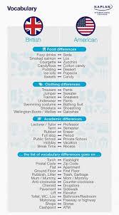 Faucet In British English Best 25 British English Words Ideas On Pinterest English