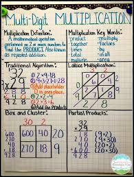 best 25 multiplication chart ideas on pinterest multiplication