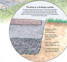 stone pathways for drainage garden design pathways landscape