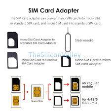 microsim card template eliolera com