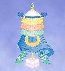 Buddhist Treasure Vase Eight Auspicious Symbols