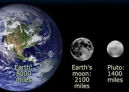 what is the mass of the moon and pluto quora