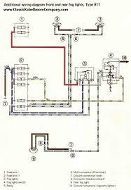 classic kabelboom company bedrading schema u0027s porsche wiring