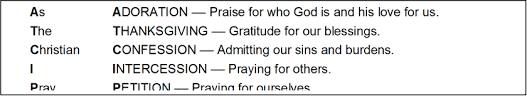 developing a pattern of prayer