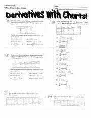 derivative with calculator worksheet ap calculus miss brown