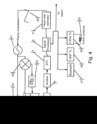 patent us20150018676 microwave contactless heart rate sensor