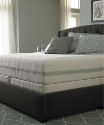 Most Comfortable Queen Mattress Most Comfortable Queen Mattress Bed Mattress