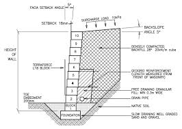 Block Retaining Wall Design Manual Home Design Ideas - Concrete wall design example