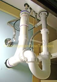 Remove Old Kitchen Faucet How To Remove An Old Kitchen Faucet How To Remove An Old Kitchen