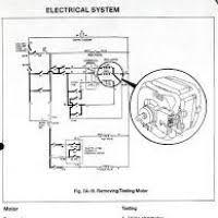 washing machine wiring regulations yondo tech